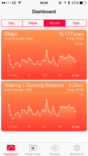 iPhone: Health App